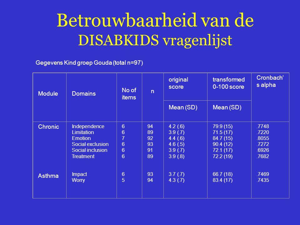 Betrouwbaarheid van de DISABKIDS vragenlijst Gegevens Kind groep Gouda (total n=97) ModuleDomains No of items n original score transformed 0-100 score