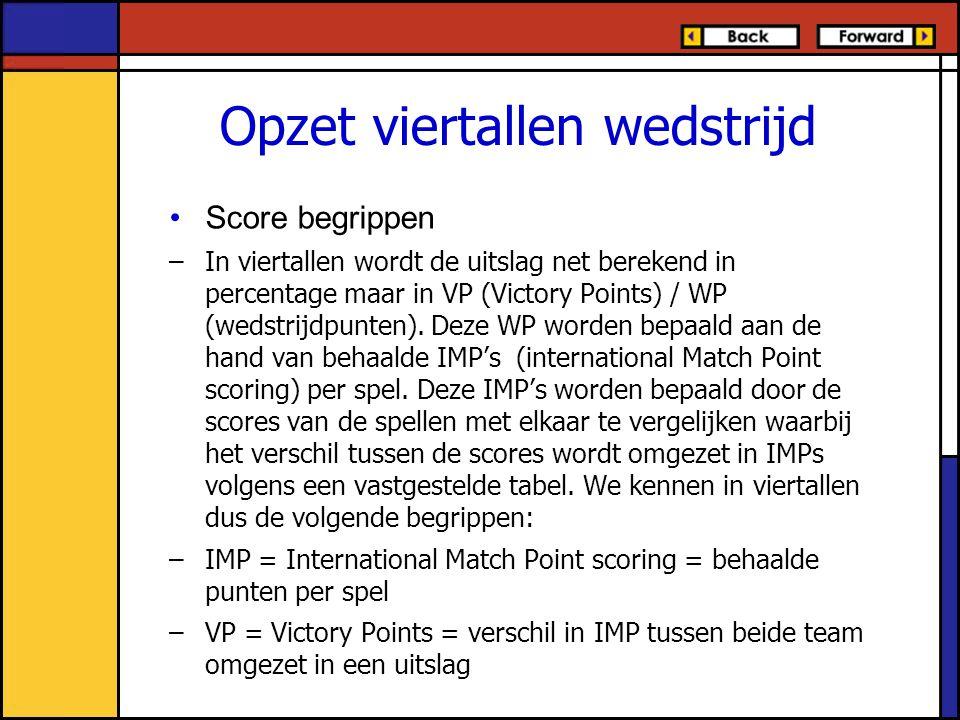 Opzet viertallen wedstrijd Score begrippen –In viertallen wordt de uitslag net berekend in percentage maar in VP (Victory Points) / WP (wedstrijdpunte