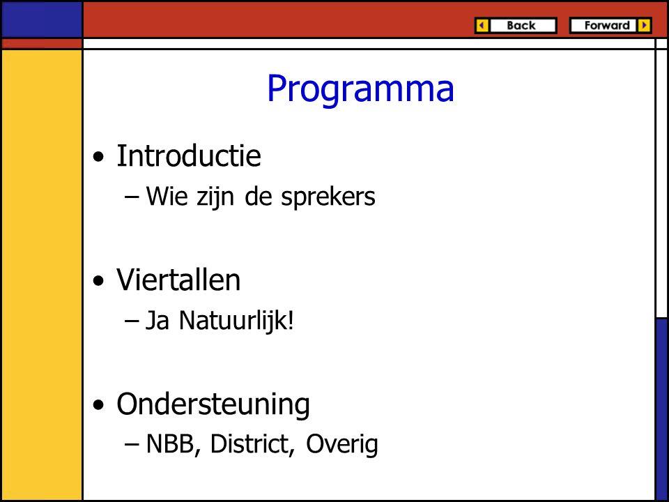 Programma Introductie –Wie zijn de sprekers Viertallen –Ja Natuurlijk! Ondersteuning –NBB, District, Overig