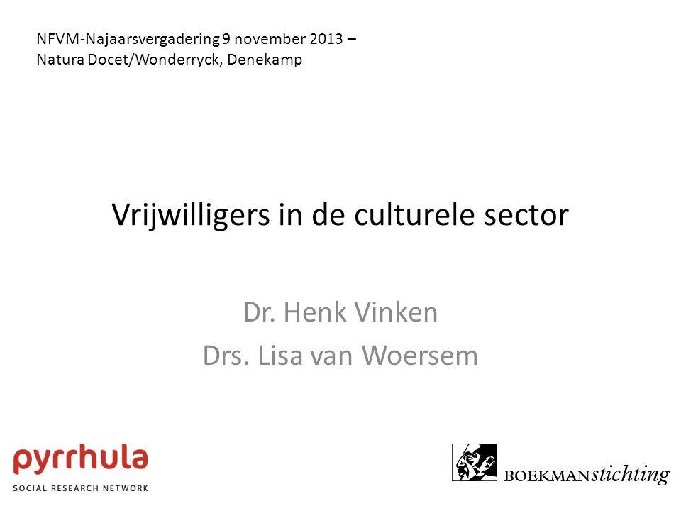 Vrijwilligers in de culturele sector Dr. Henk Vinken Drs. Lisa van Woersem NFVM-Najaarsvergadering 9 november 2013 – Natura Docet/Wonderryck, Denekamp