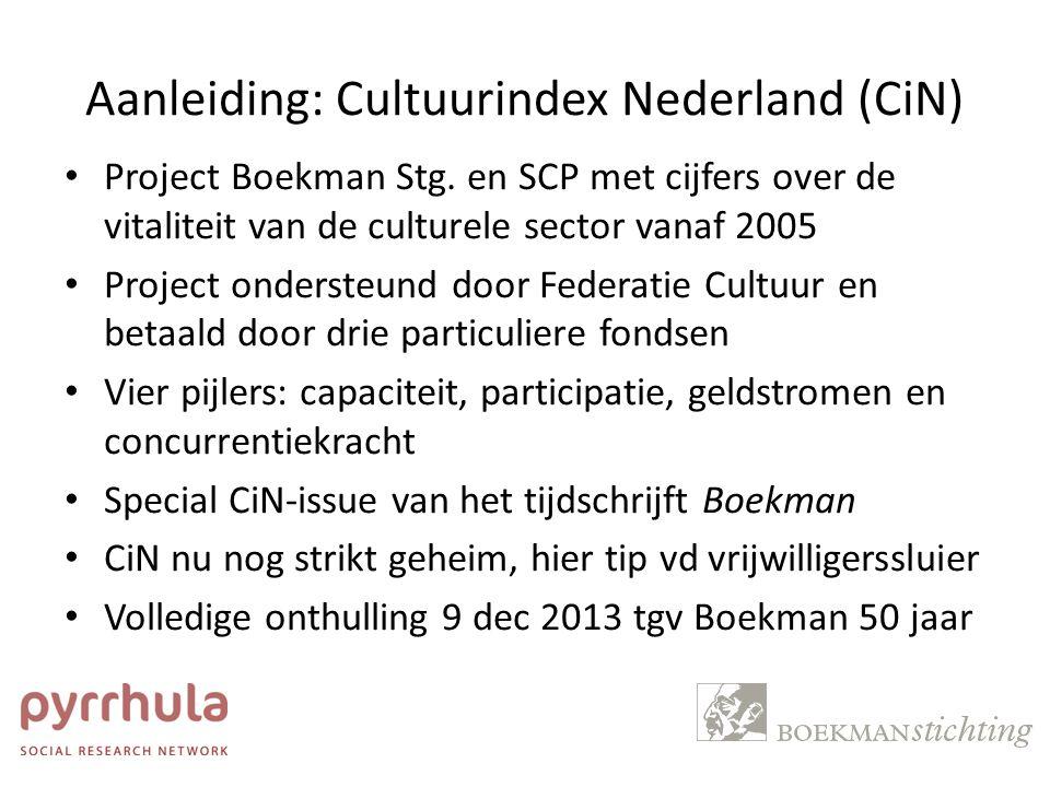 Aanleiding: Cultuurindex Nederland (CiN) Project Boekman Stg. en SCP met cijfers over de vitaliteit van de culturele sector vanaf 2005 Project onderst