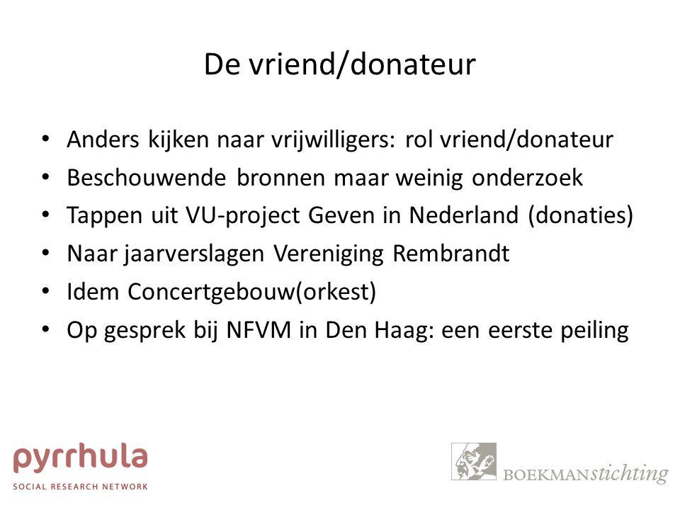 De vriend/donateur Anders kijken naar vrijwilligers: rol vriend/donateur Beschouwende bronnen maar weinig onderzoek Tappen uit VU-project Geven in Ned