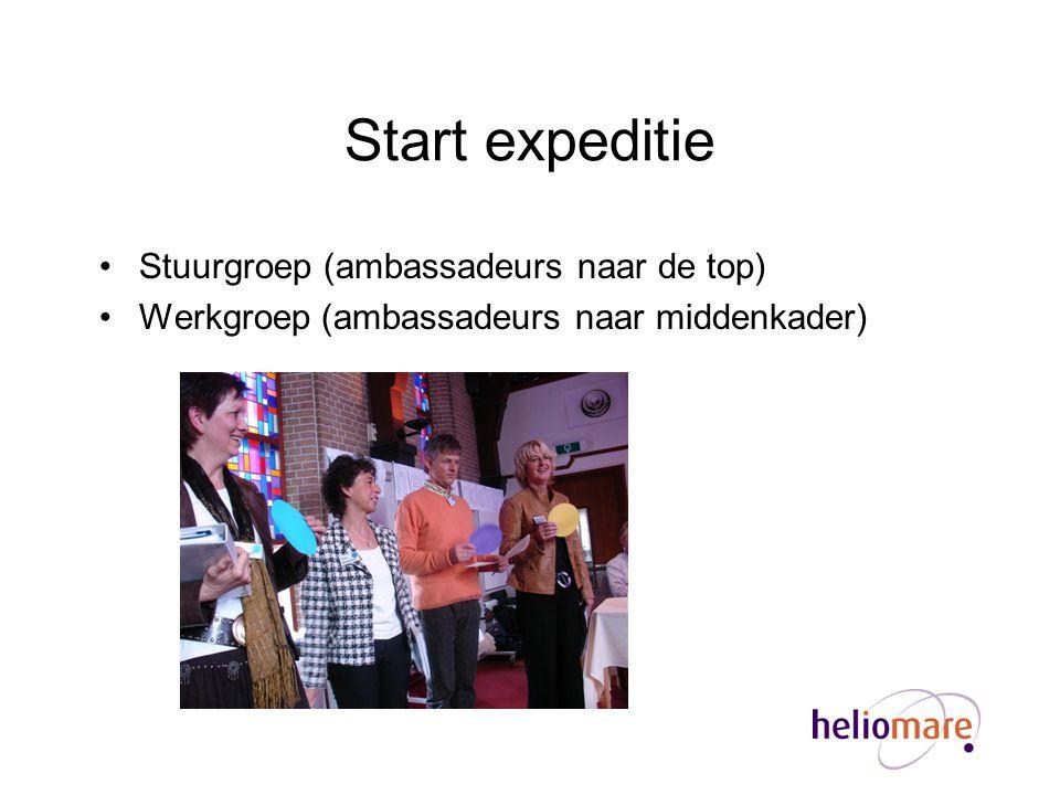 Start expeditie Stuurgroep (ambassadeurs naar de top) Werkgroep (ambassadeurs naar middenkader)