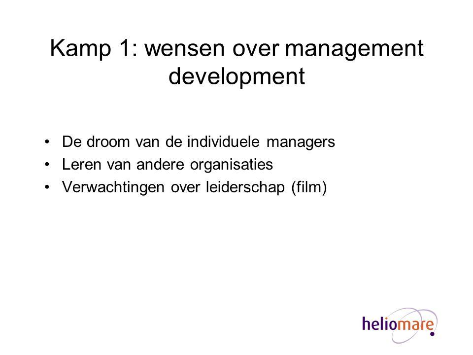 Kamp 1: wensen over management development De droom van de individuele managers Leren van andere organisaties Verwachtingen over leiderschap (film)