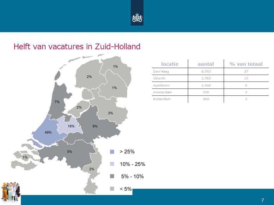 Helft van vacatures in Zuid-Holland 7 locatieaantal% van totaal Den Haag6.74037 Utrecht1.76310 Apeldoorn1.0486 Amsterdam5763 Rotterdam5693