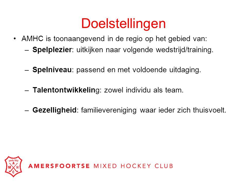 Doelstellingen AMHC is toonaangevend in de regio op het gebied van: –Spelplezier: uitkijken naar volgende wedstrijd/training. –Spelniveau: passend en