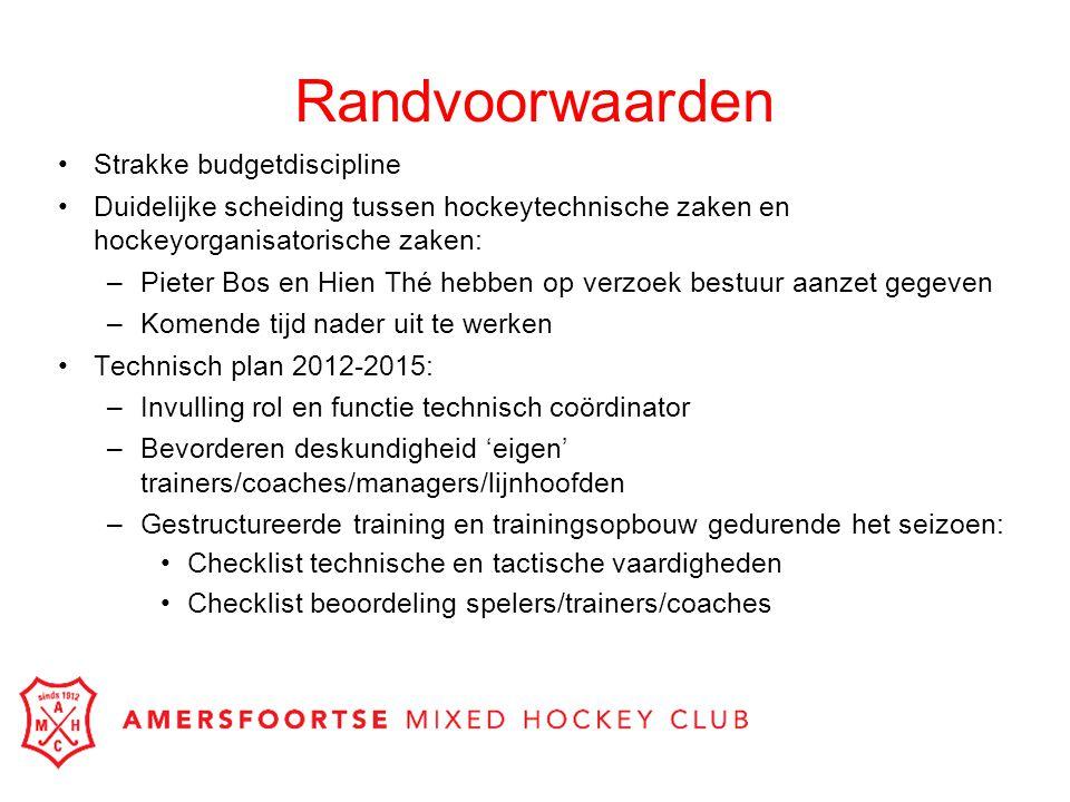 Randvoorwaarden Strakke budgetdiscipline Duidelijke scheiding tussen hockeytechnische zaken en hockeyorganisatorische zaken: –Pieter Bos en Hien Thé h