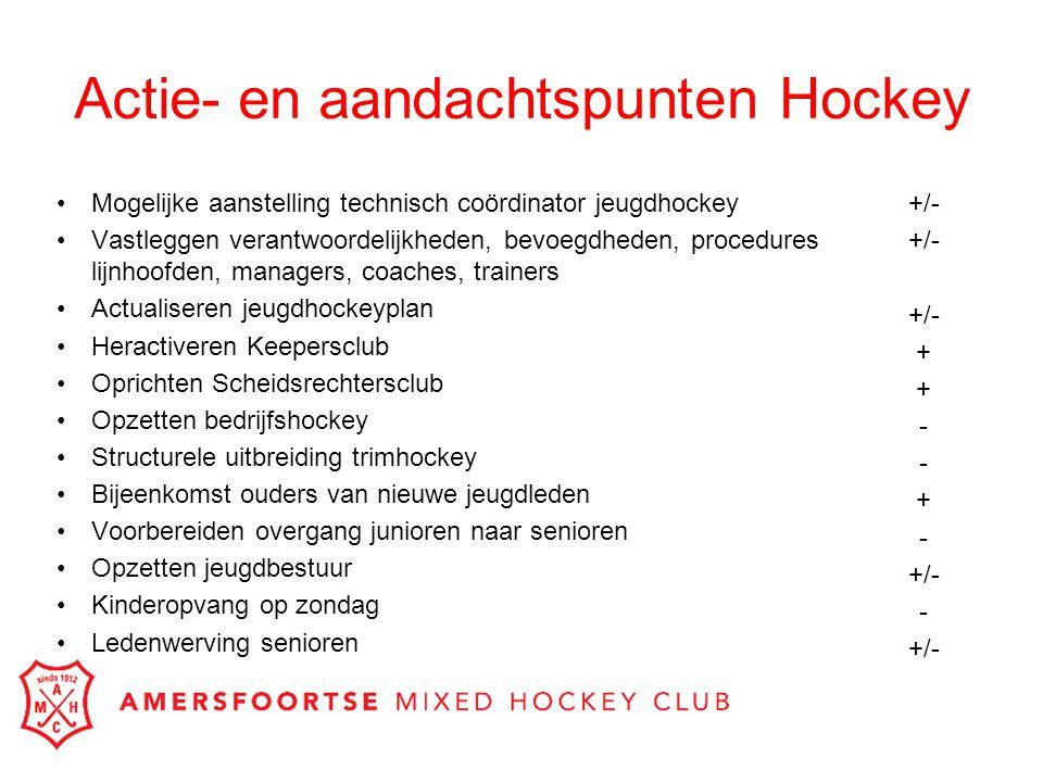 Actie- en aandachtspunten Hockey Mogelijke aanstelling technisch coördinator jeugdhockey Vastleggen verantwoordelijkheden, bevoegdheden, procedures li