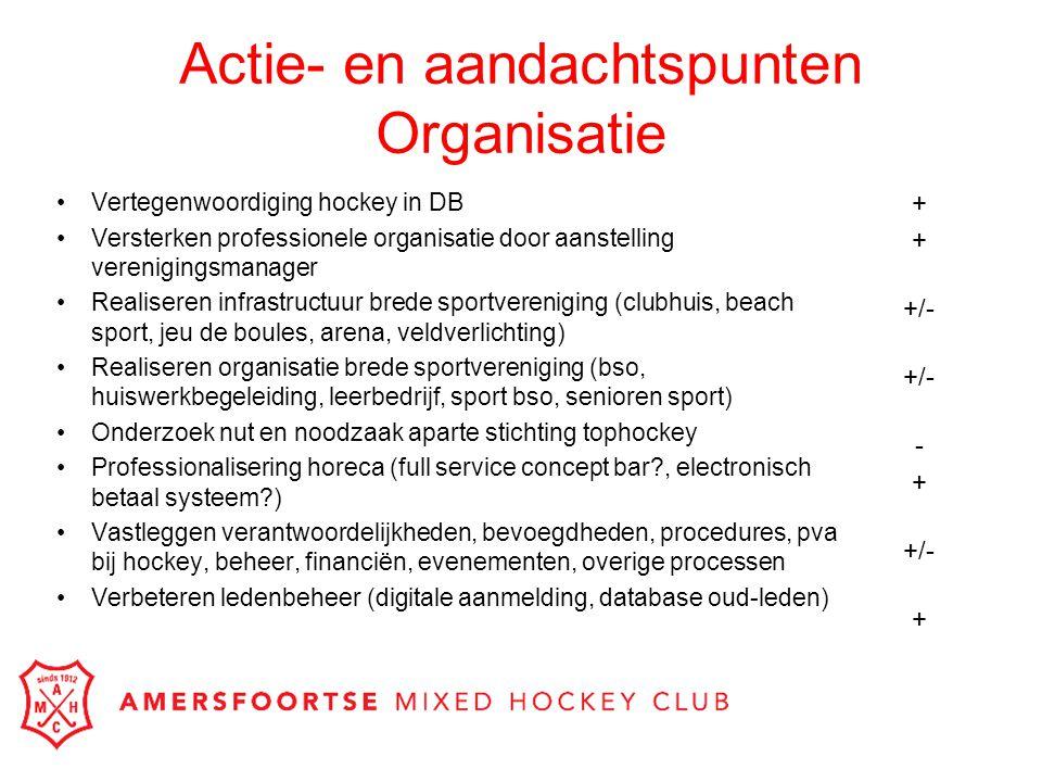 Actie- en aandachtspunten Organisatie Vertegenwoordiging hockey in DB Versterken professionele organisatie door aanstelling verenigingsmanager Realise