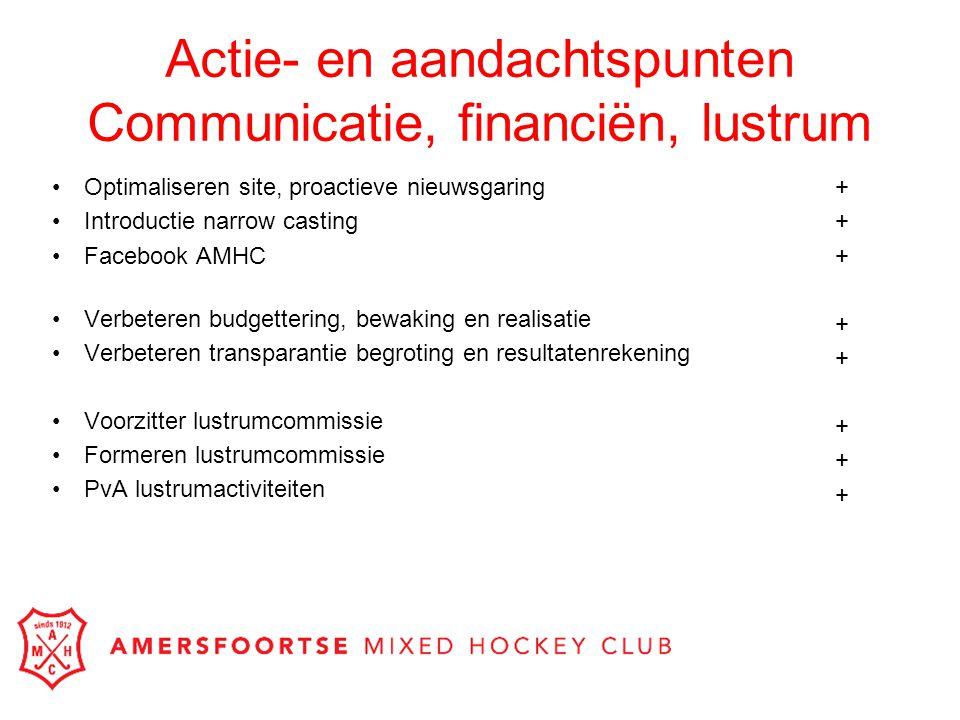 Actie- en aandachtspunten Communicatie, financiën, lustrum Optimaliseren site, proactieve nieuwsgaring Introductie narrow casting Facebook AMHC Verbet