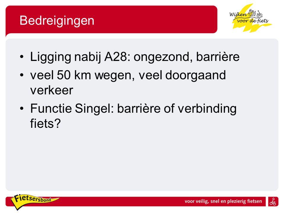 Bedreigingen Ligging nabij A28: ongezond, barrière veel 50 km wegen, veel doorgaand verkeer Functie Singel: barrière of verbinding fiets