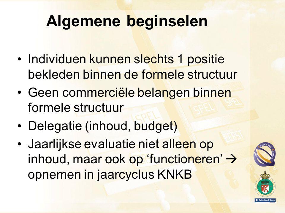 Algemene beginselen Individuen kunnen slechts 1 positie bekleden binnen de formele structuur Geen commerciële belangen binnen formele structuur Delegatie (inhoud, budget) Jaarlijkse evaluatie niet alleen op inhoud, maar ook op 'functioneren'  opnemen in jaarcyclus KNKB