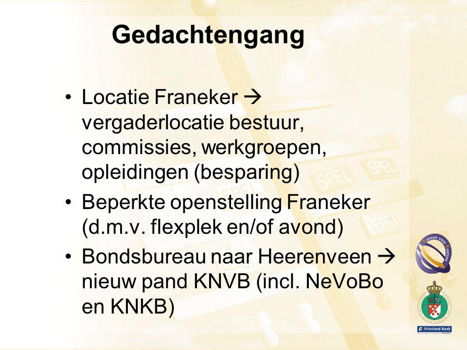 Gedachtengang Locatie Franeker  vergaderlocatie bestuur, commissies, werkgroepen, opleidingen (besparing) Beperkte openstelling Franeker (d.m.v.