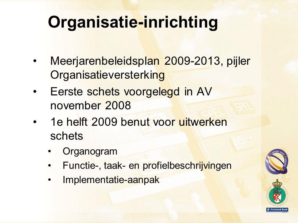 Organisatie-inrichting Meerjarenbeleidsplan 2009-2013, pijler Organisatieversterking Eerste schets voorgelegd in AV november 2008 1e helft 2009 benut voor uitwerken schets Organogram Functie-, taak- en profielbeschrijvingen Implementatie-aanpak