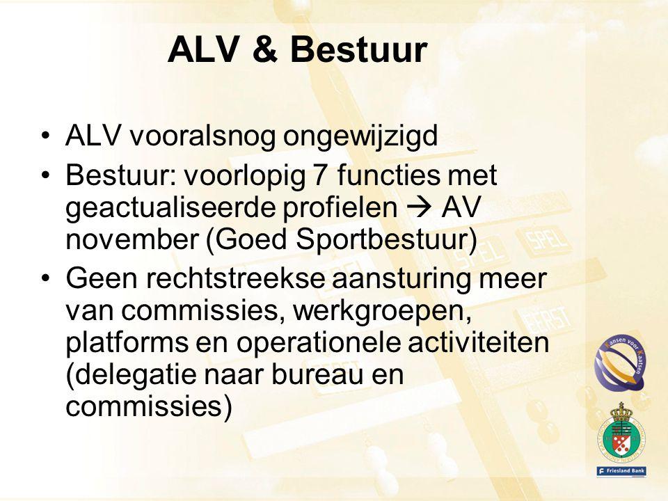ALV & Bestuur ALV vooralsnog ongewijzigd Bestuur: voorlopig 7 functies met geactualiseerde profielen  AV november (Goed Sportbestuur) Geen rechtstreekse aansturing meer van commissies, werkgroepen, platforms en operationele activiteiten (delegatie naar bureau en commissies)
