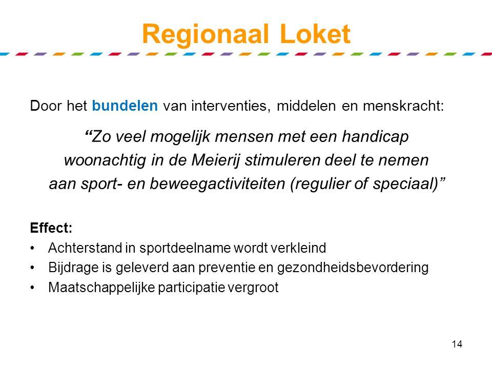 Aanbod regio Divers aanbod door sportaanbieders en andere partijen > 65 aanbieders met speciaal aanbod voor de doelgroep Bij ± 50% sportaanbieders spo