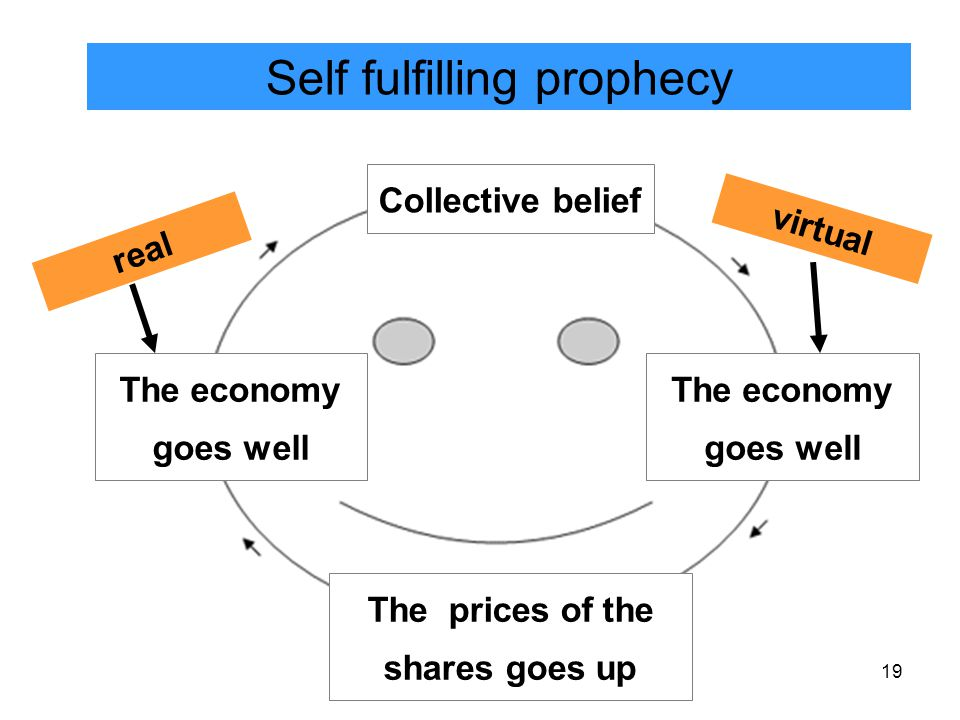 19 Self fulfilling prophecy The economy goes well Collective belief The prices of the shares goes up The economy goes well virtual real
