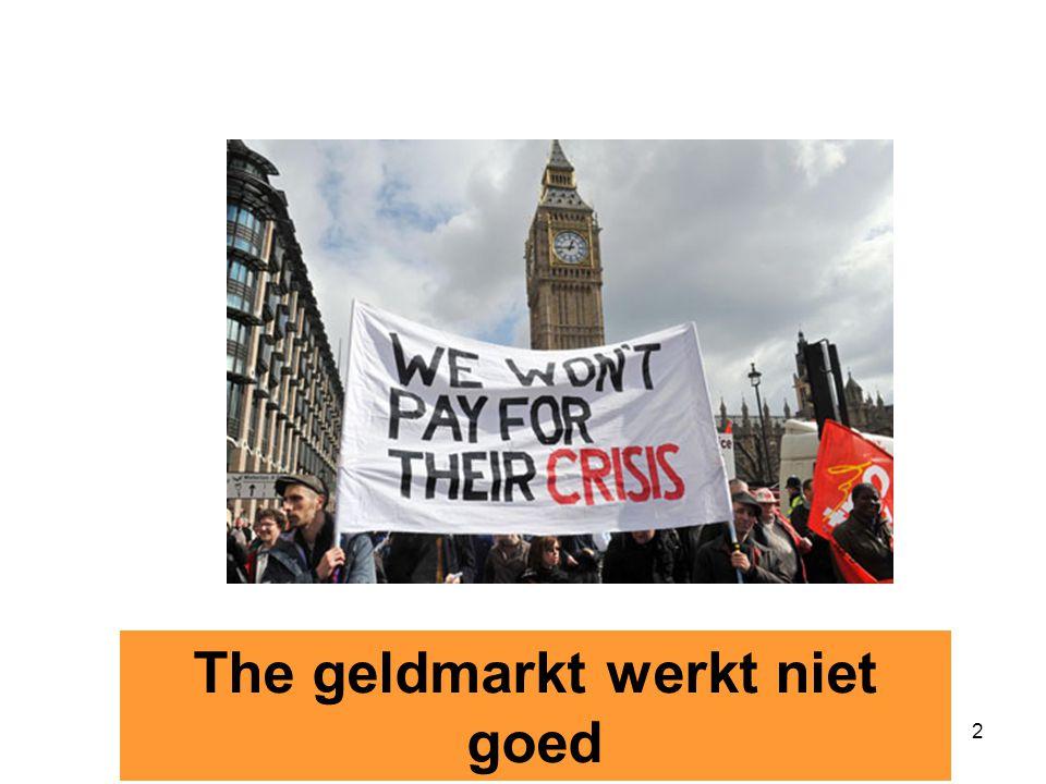 2 The geldmarkt werkt niet goed