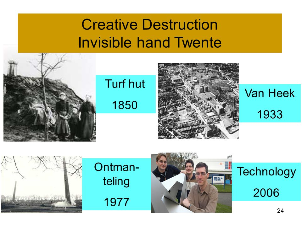 24 Turf hut 1850 Van Heek 1933 Ontman- teling 1977 Technology 2006 Creative Destruction Invisible hand Twente