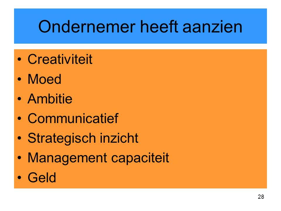 28 Ondernemer heeft aanzien Creativiteit Moed Ambitie Communicatief Strategisch inzicht Management capaciteit Geld