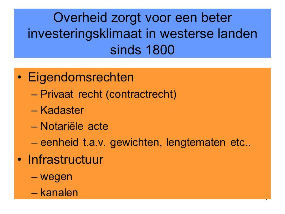7 Overheid zorgt voor een beter investeringsklimaat in westerse landen sinds 1800 Eigendomsrechten –Privaat recht (contractrecht) –Kadaster –Notariële acte –eenheid t.a.v.