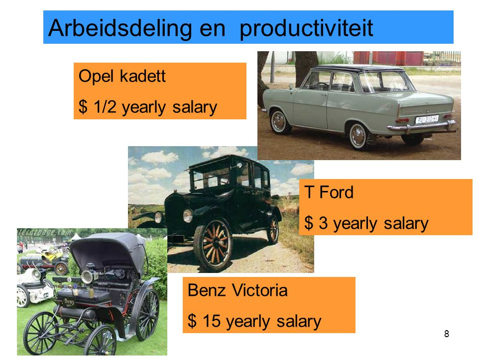 8 Benz Victoria $ 15 yearly salary T Ford $ 3 yearly salary Opel kadett $ 1/2 yearly salary Arbeidsdeling en productiviteit