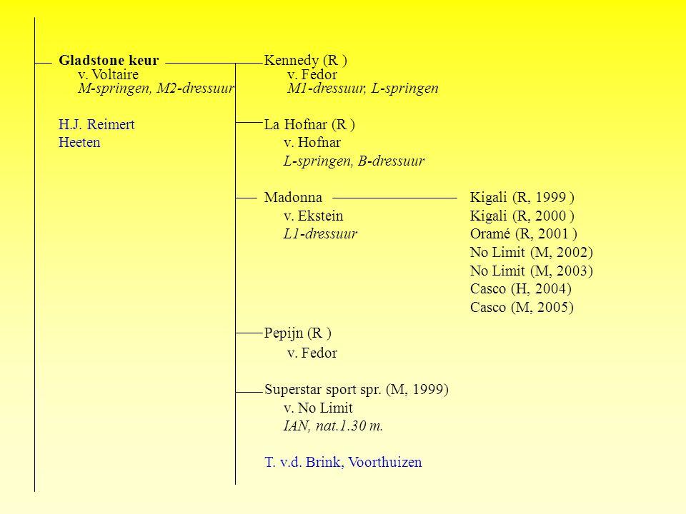 Gladstone keurKennedy (R ) v. Voltaire v.