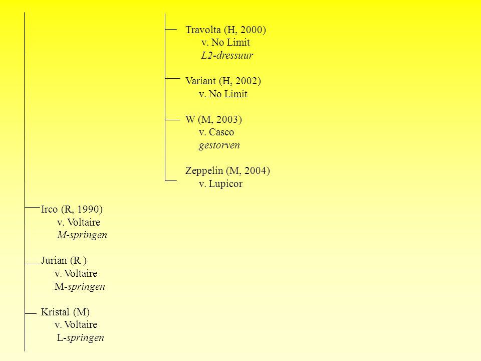 Travolta (H, 2000) v. No Limit L2-dressuur Variant (H, 2002) v.