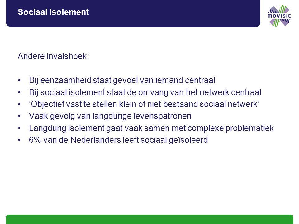 Sociaal isolement Andere invalshoek: Bij eenzaamheid staat gevoel van iemand centraal Bij sociaal isolement staat de omvang van het netwerk centraal '