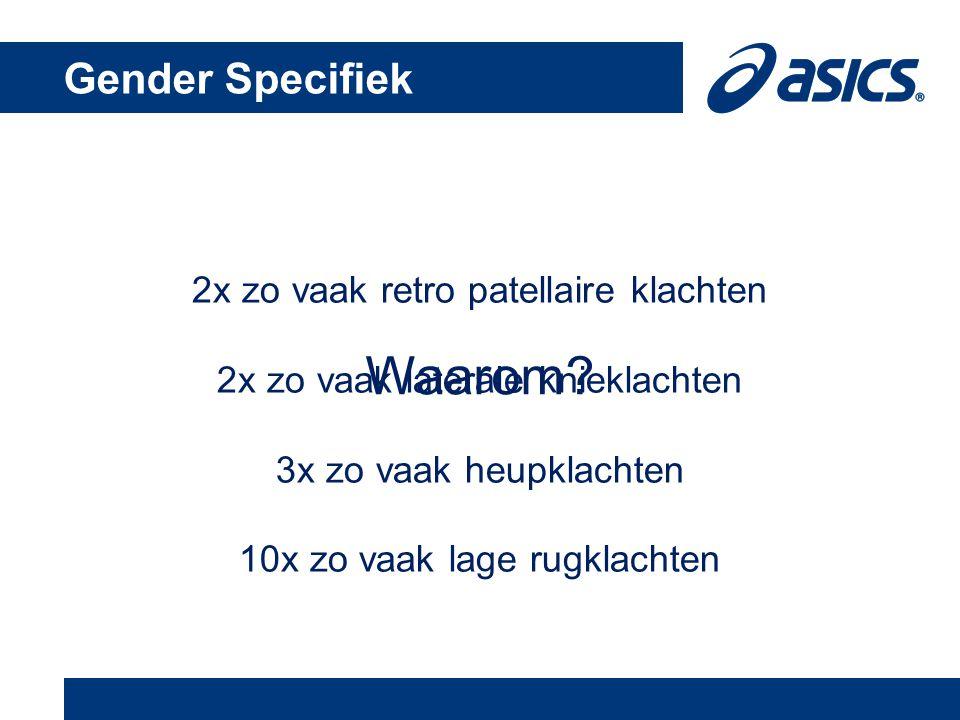 Gender Specifiek 10 7/11/2014 templates prepared by Andi Daykin