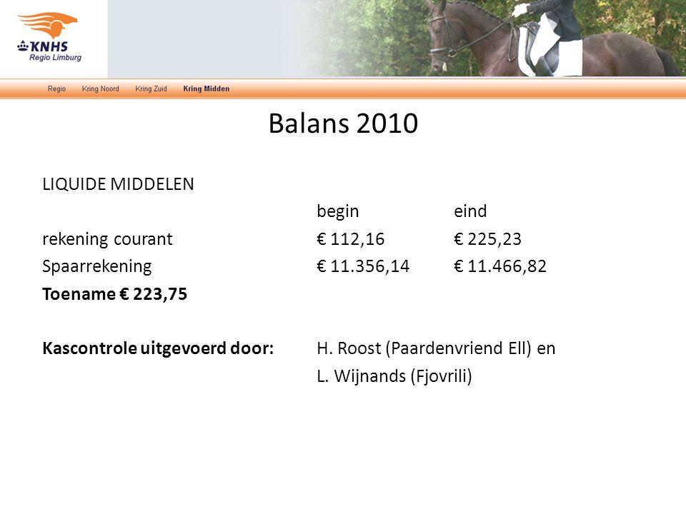 Balans 2010 LIQUIDE MIDDELEN begin eind rekening courant € 112,16 € 225,23 Spaarrekening € 11.356,14 € 11.466,82 Toename € 223,75 Kascontrole uitgevoe