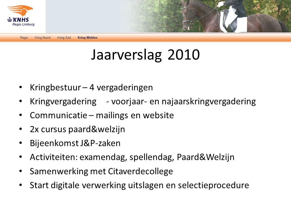 Jaarverslag 2010 Kringbestuur – 4 vergaderingen Kringvergadering- voorjaar- en najaarskringvergadering Communicatie – mailings en website 2x cursus pa