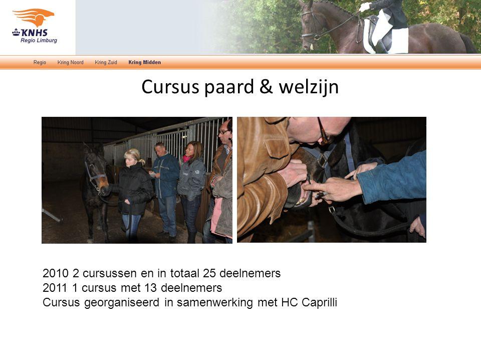 Cursus paard & welzijn 2010 2 cursussen en in totaal 25 deelnemers 2011 1 cursus met 13 deelnemers Cursus georganiseerd in samenwerking met HC Caprill