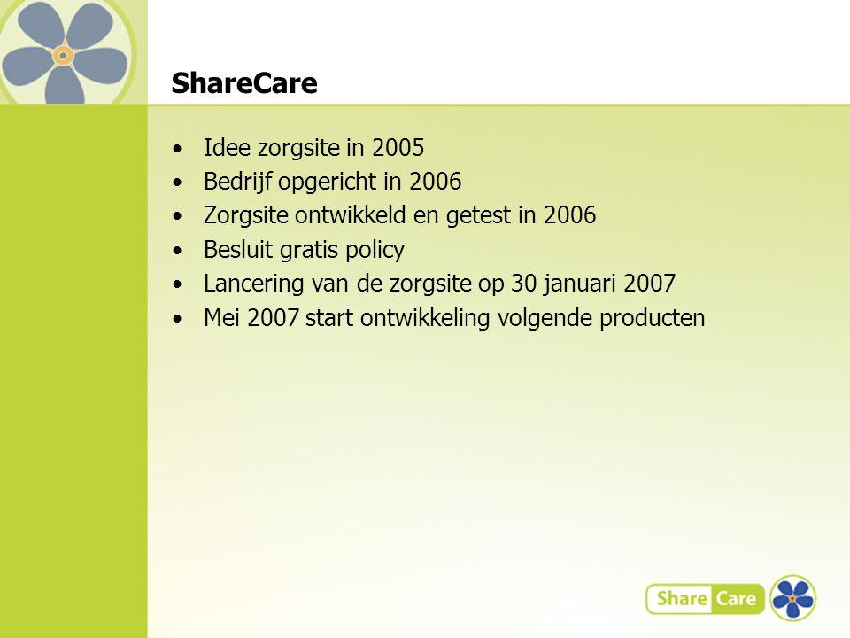 ShareCare Idee zorgsite in 2005 Bedrijf opgericht in 2006 Zorgsite ontwikkeld en getest in 2006 Besluit gratis policy Lancering van de zorgsite op 30 januari 2007 Mei 2007 start ontwikkeling volgende producten