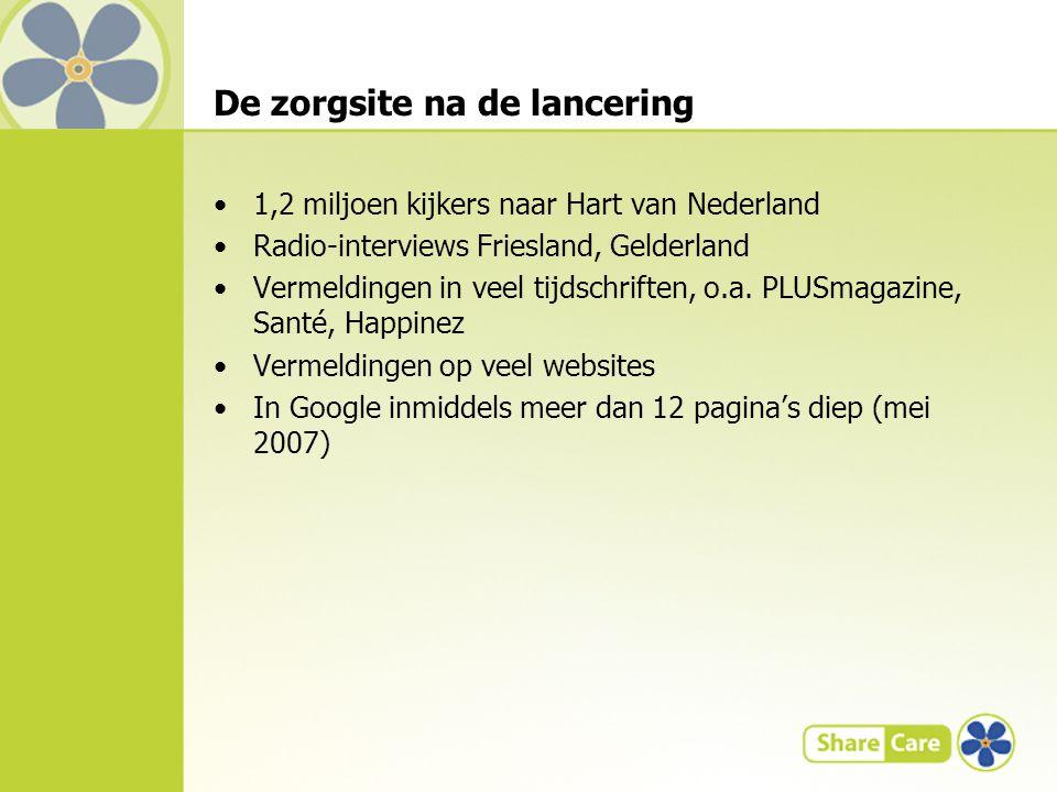 De zorgsite na de lancering 1,2 miljoen kijkers naar Hart van Nederland Radio-interviews Friesland, Gelderland Vermeldingen in veel tijdschriften, o.a.