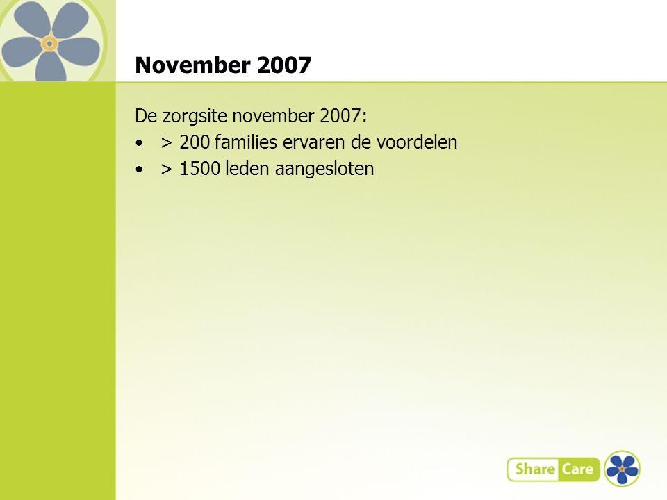 November 2007 De zorgsite november 2007: > 200 families ervaren de voordelen > 1500 leden aangesloten