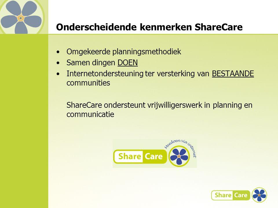 Onderscheidende kenmerken ShareCare Omgekeerde planningsmethodiek Samen dingen DOEN Internetondersteuning ter versterking van BESTAANDE communities ShareCare ondersteunt vrijwilligerswerk in planning en communicatie