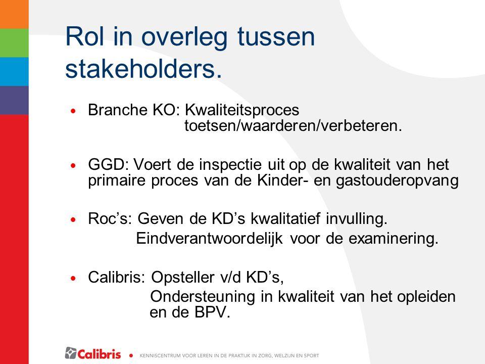 Rol in overleg tussen stakeholders. Branche KO: Kwaliteitsproces toetsen/waarderen/verbeteren. GGD: Voert de inspectie uit op de kwaliteit van het pri