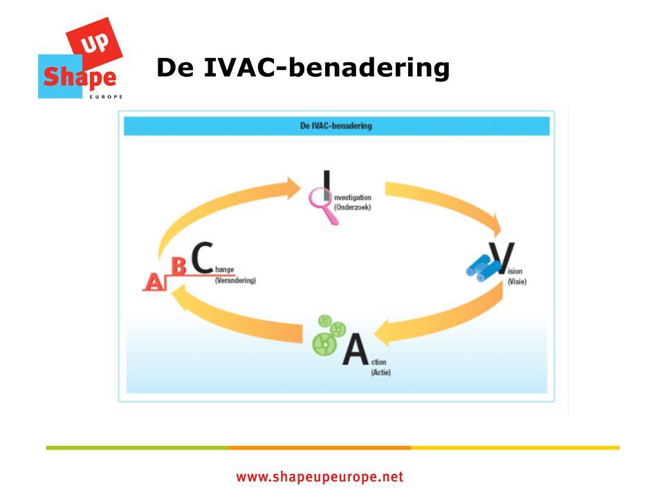 De IVAC-benadering