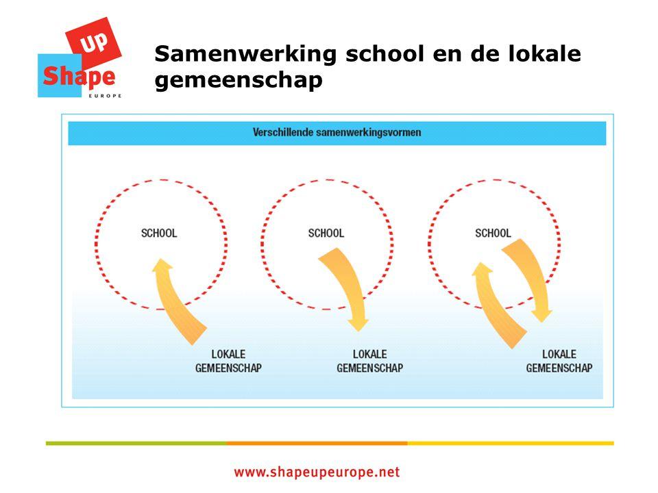 Samenwerking school en de lokale gemeenschap