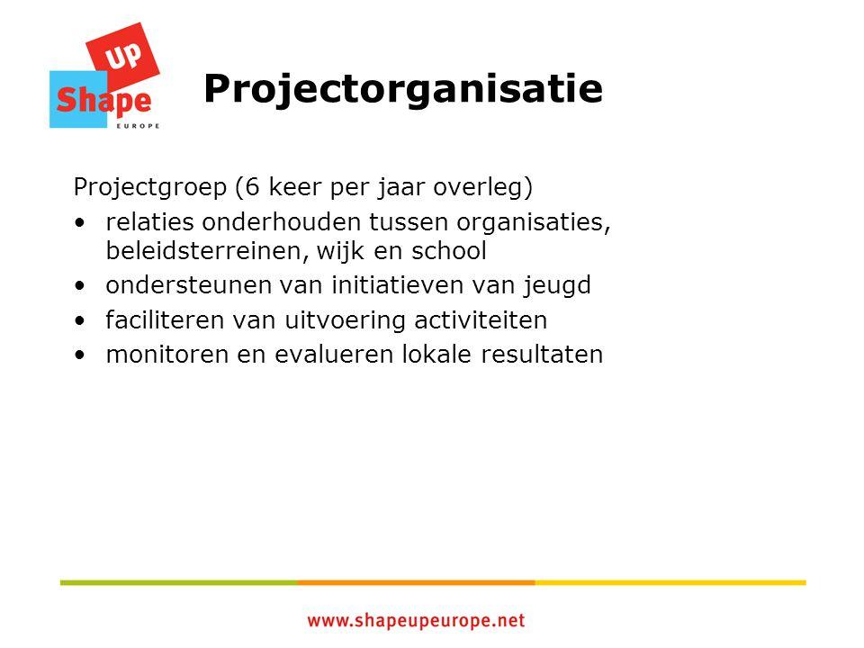 Projectorganisatie Projectgroep (6 keer per jaar overleg) relaties onderhouden tussen organisaties, beleidsterreinen, wijk en school ondersteunen van initiatieven van jeugd faciliteren van uitvoering activiteiten monitoren en evalueren lokale resultaten