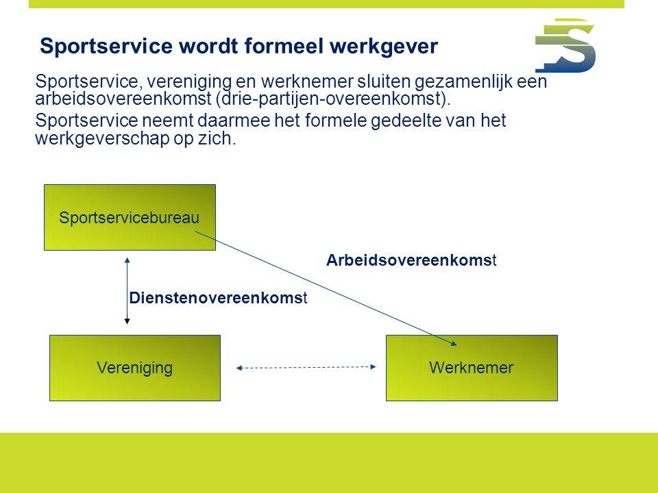 Sportservice wordt formeel werkgever Sportservice, vereniging en werknemer sluiten gezamenlijk een arbeidsovereenkomst (drie-partijen-overeenkomst). S