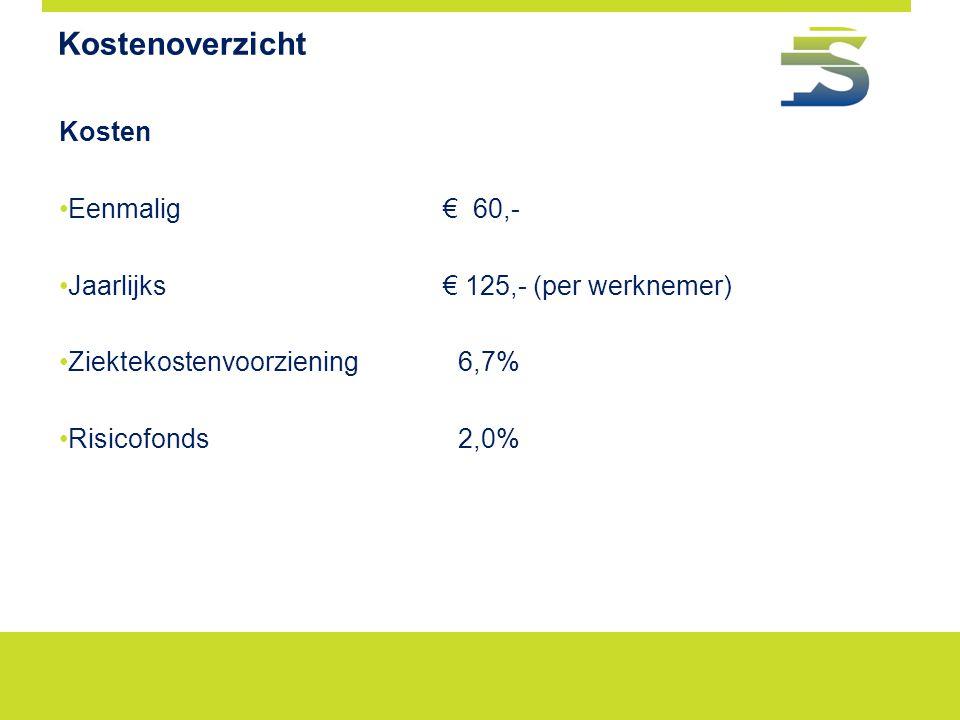 Kostenoverzicht Kosten Eenmalig€ 60,- Jaarlijks€ 125,- (per werknemer) Ziektekostenvoorziening 6,7% Risicofonds 2,0%