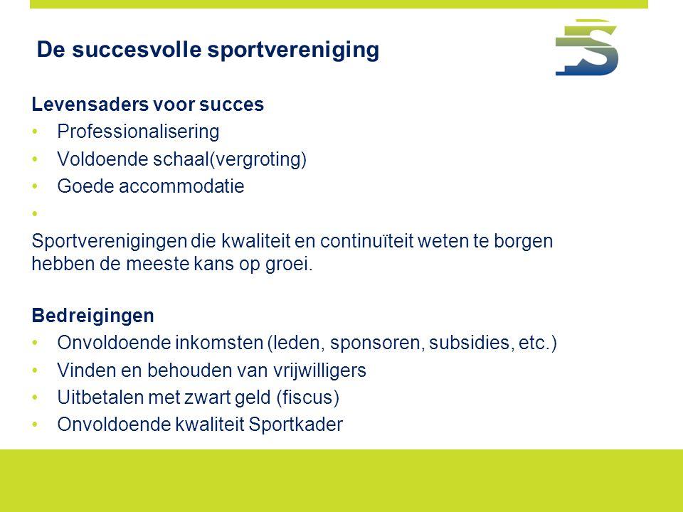 Levensaders voor succes Professionalisering Voldoende schaal(vergroting) Goede accommodatie Sportverenigingen die kwaliteit en continuïteit weten te b
