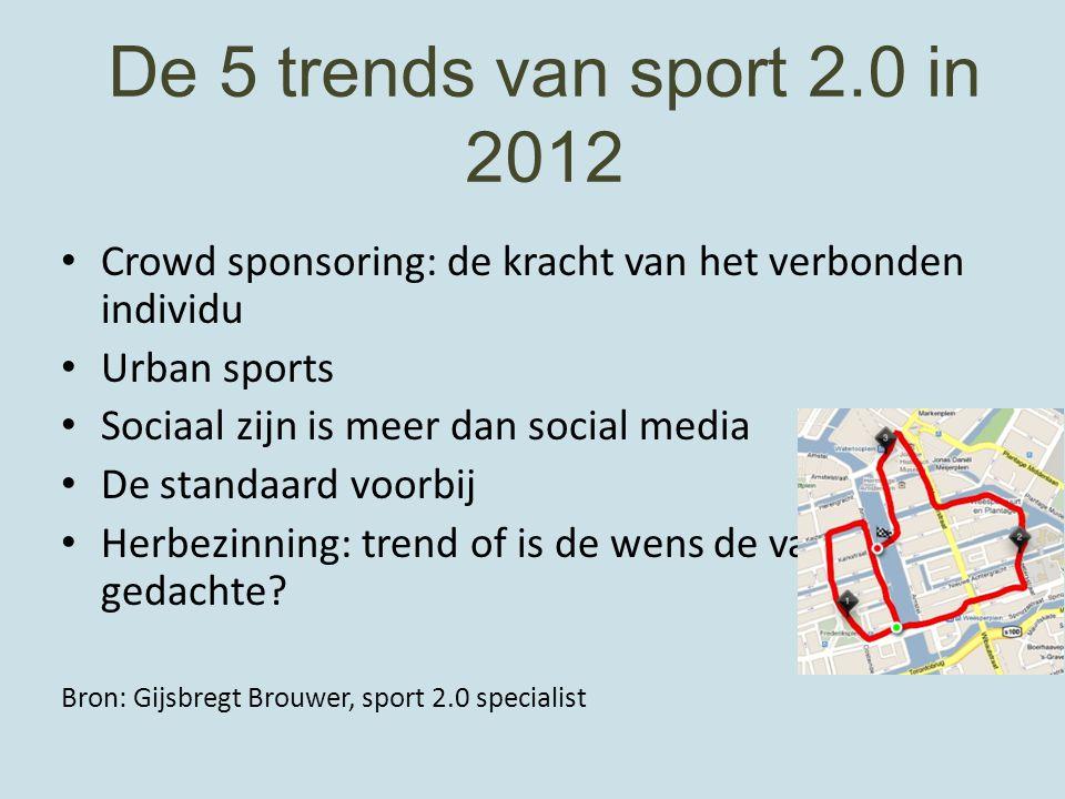 Crowd sponsoring: de kracht van het verbonden individu Urban sports Sociaal zijn is meer dan social media De standaard voorbij Herbezinning: trend of