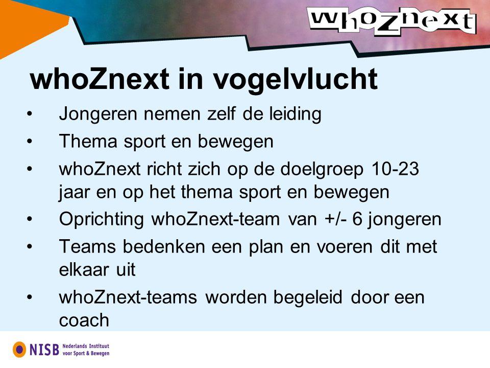 Jongeren nemen zelf de leiding Thema sport en bewegen whoZnext richt zich op de doelgroep 10-23 jaar en op het thema sport en bewegen Oprichting whoZnext-team van +/- 6 jongeren Teams bedenken een plan en voeren dit met elkaar uit whoZnext-teams worden begeleid door een coach whoZnext in vogelvlucht