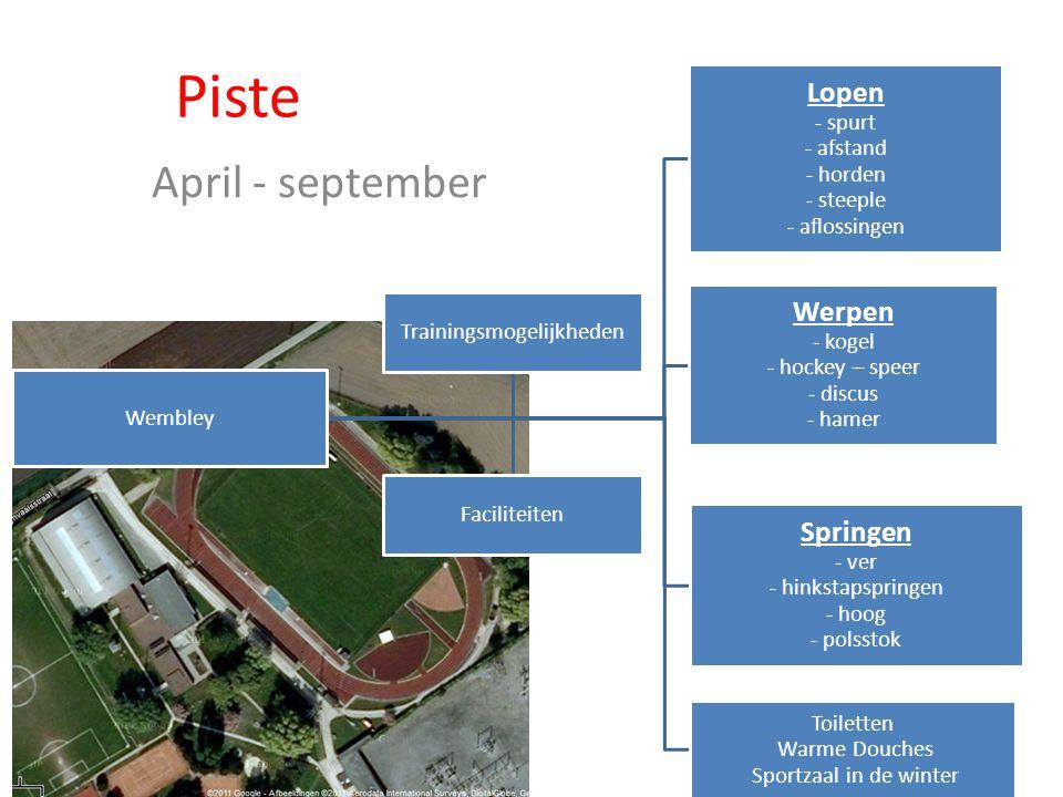 Piste April - september Wembley Lopen - spurt - afstand - horden - steeple - aflossingen Werpen - kogel - hockey – speer - discus - hamer Springen - v