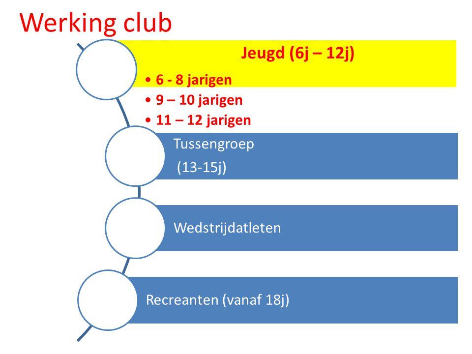 Werking club Jeugd (6j – 12j) 6 - 8 jarigen 9 – 10 jarigen 11 – 12 jarigen Tussengroep (13-15j) Wedstrijdatleten Recreanten (vanaf 18j)