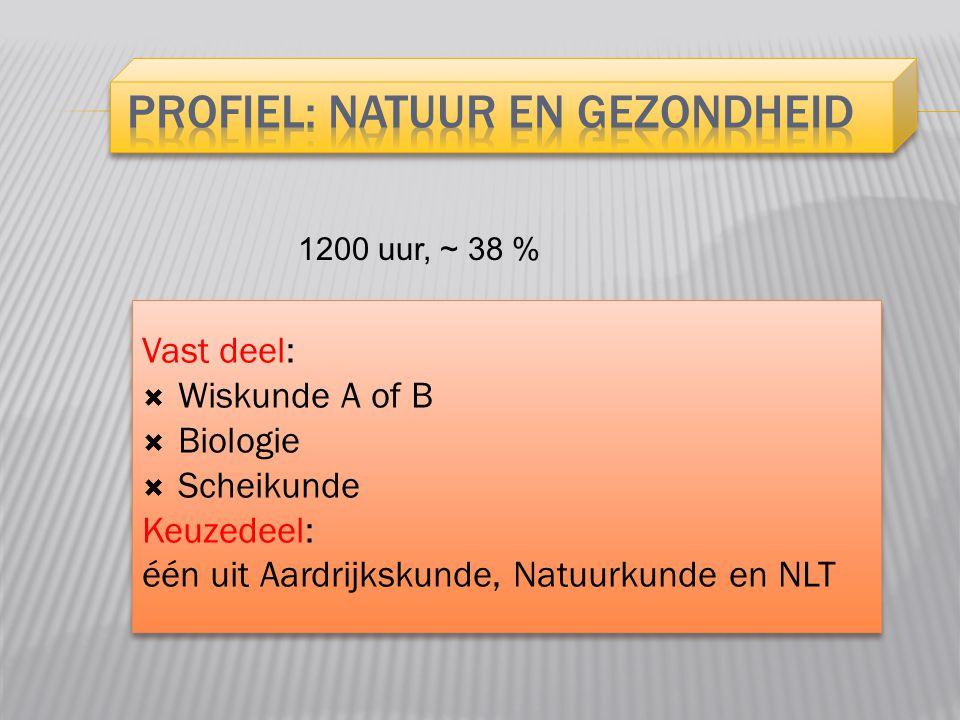 Vast deel:  Wiskunde A of B  Biologie  Scheikunde Keuzedeel: één uit Aardrijkskunde, Natuurkunde en NLT Vast deel:  Wiskunde A of B  Biologie  Scheikunde Keuzedeel: één uit Aardrijkskunde, Natuurkunde en NLT 1200 uur, ~ 38 %