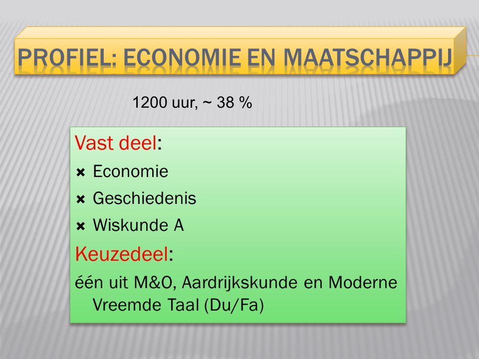 Vast deel:  Economie  Geschiedenis  Wiskunde A Keuzedeel: één uit M&O, Aardrijkskunde en Moderne Vreemde Taal (Du/Fa) Vast deel:  Economie  Geschiedenis  Wiskunde A Keuzedeel: één uit M&O, Aardrijkskunde en Moderne Vreemde Taal (Du/Fa) 1200 uur, ~ 38 %